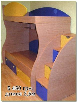 Купить кровать в детскую, в Киеве, Украина